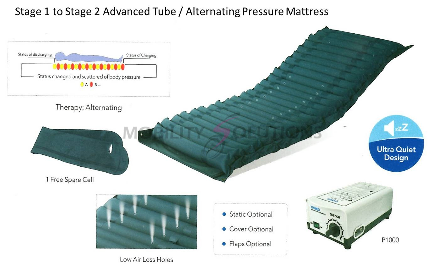 pressure mattress mobility solutions medical suppliersmobility
